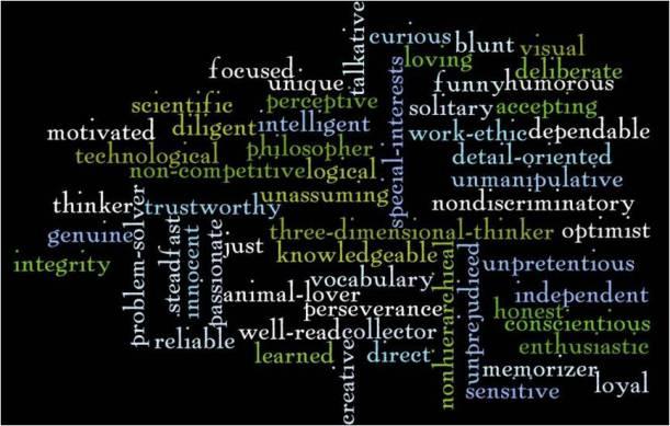 Wordle #5