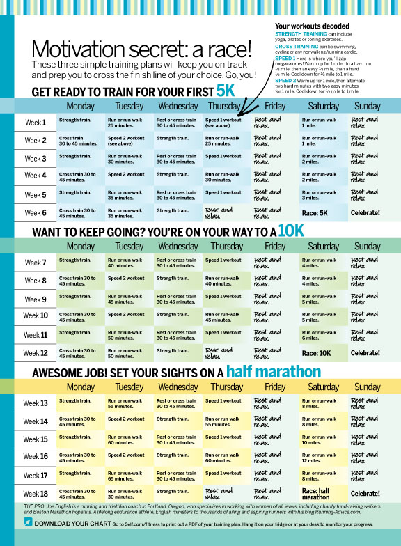 http://downloads.self.com/self/pdfs/runners_training_plan.pdf
